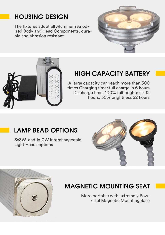 led battery powered pinspot lights
